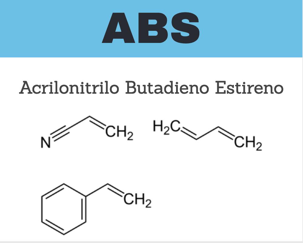 Molécula de ABS