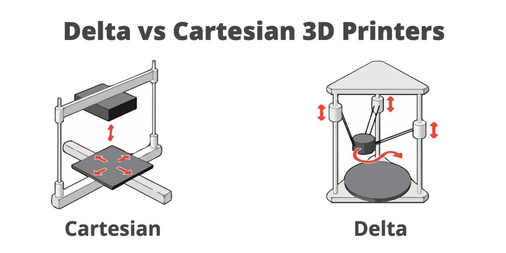Delta vs  Cartesian 3D printers