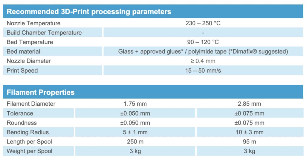 Como imprimir en metal
